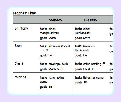 Lesson Planning for an Autism Classroom