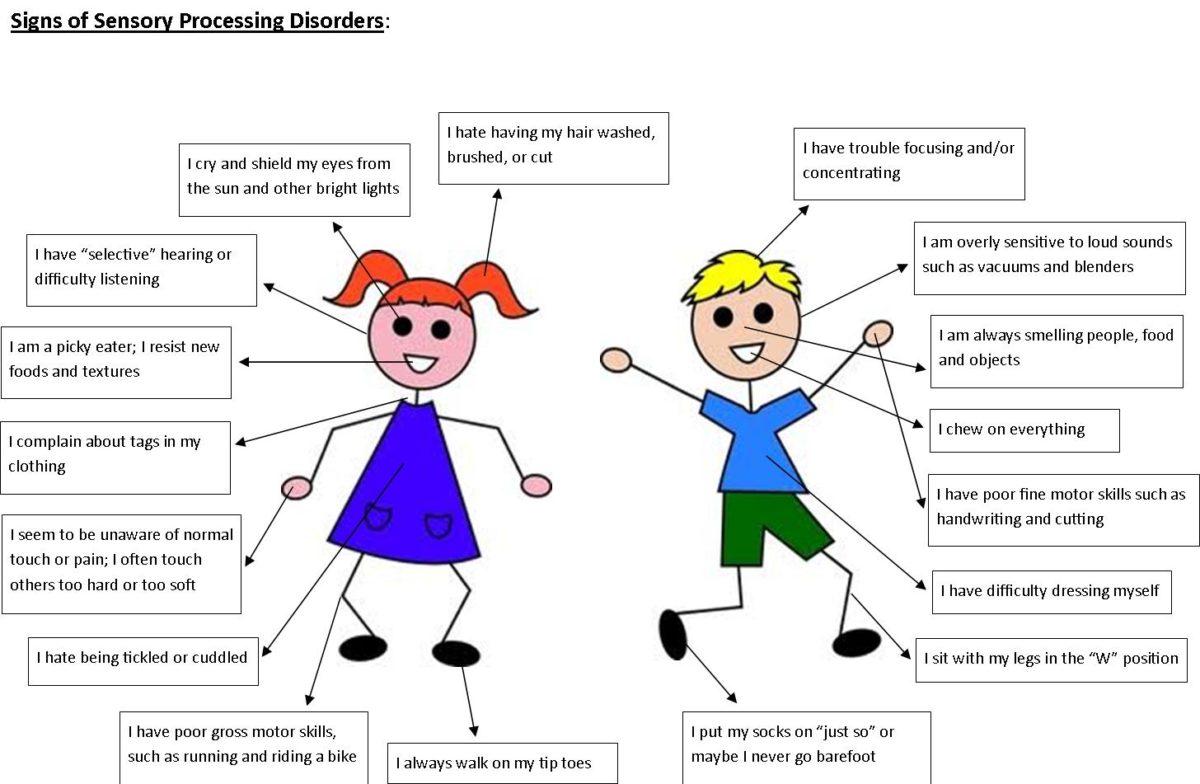Reducing Sensory Behaviors