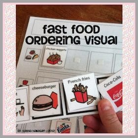 Fast Food Ordering Visual