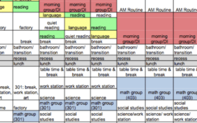 Tips for Scheduling Your Special Ed Classroom