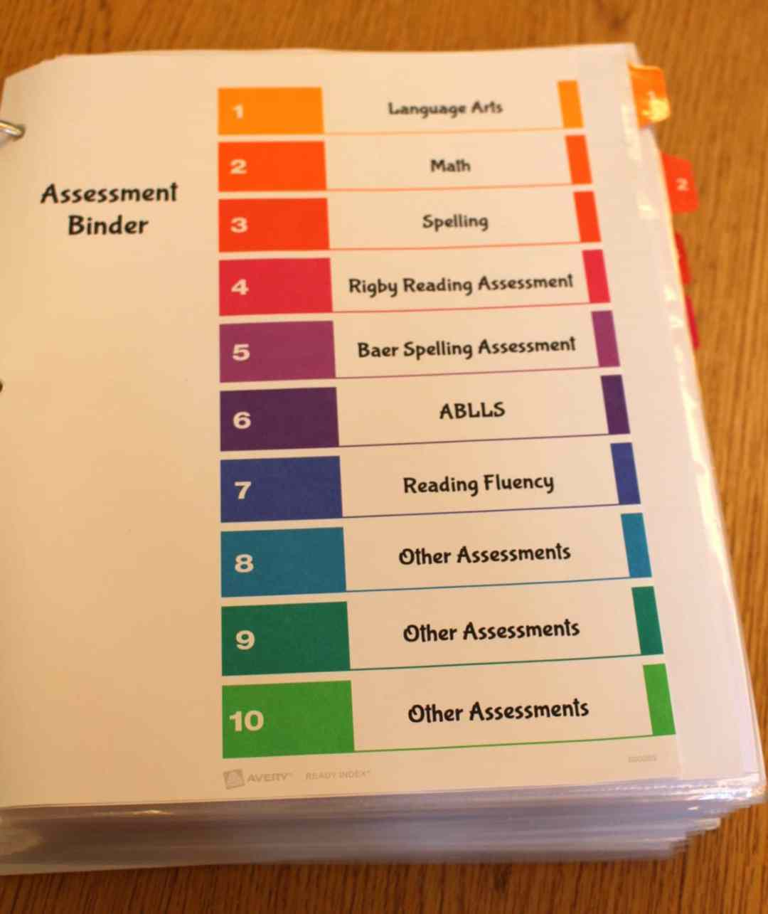 Assessment Binder: Get Organized!