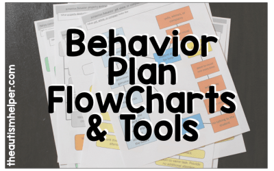 Behavior Plan Flowcharts & Tools