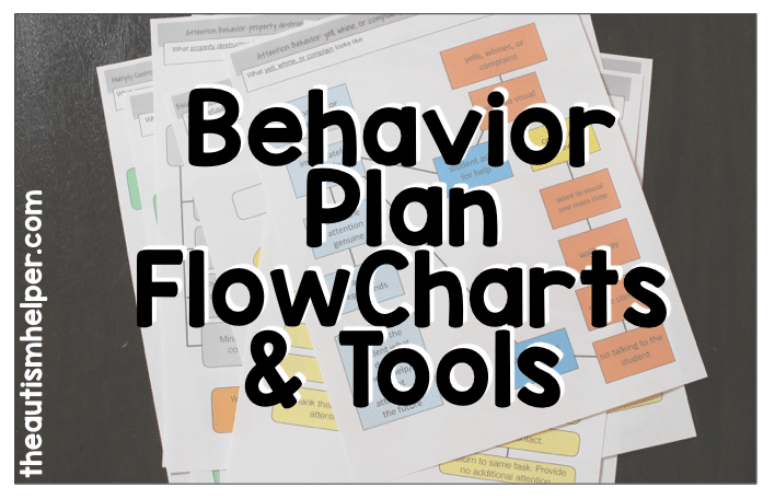 Behavior Plan Flowcharts & Tools