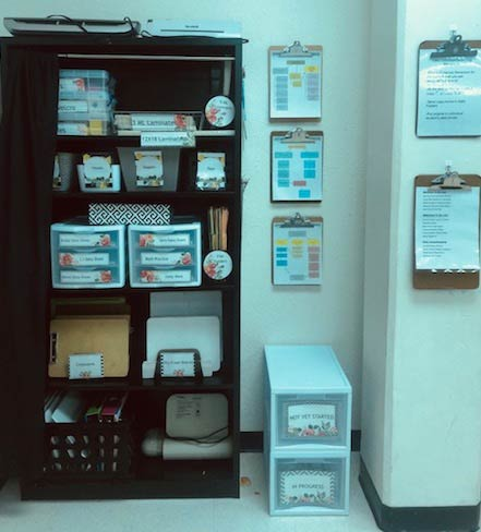 Organization: Paraprofessional Station