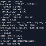 How to Download Stock Fundamentals Data with Python