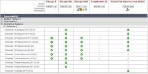 AB.com Multi Product Compare Featured Image