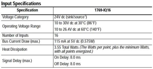 1769-IQ16 Input Speed Specs from 1769-IN007