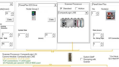 Using the EthernetIP Capacity Tool 18