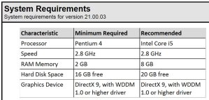 Studio 5000 v21 System Requirements