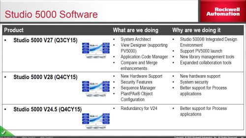 New in IA - v27 and v28 as seen at TechED 2015
