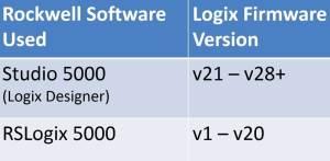 5000-Versions