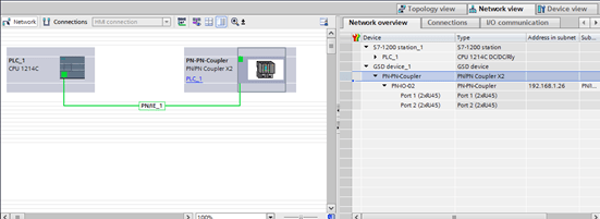 Exchange Data Between Simatic S7 PLCs on Different Subnets