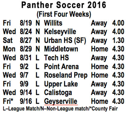 PantherSoccer2016a