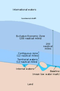 Example of the legal status of the Sea facing the coast.