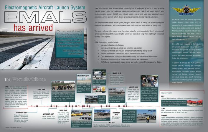 EMALS infographic