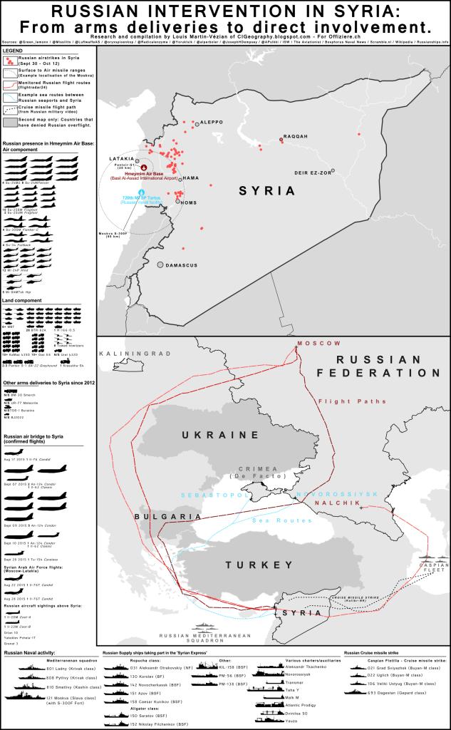 RussianInSyria_2