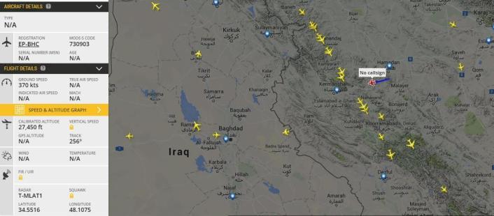 Iraq activity 3