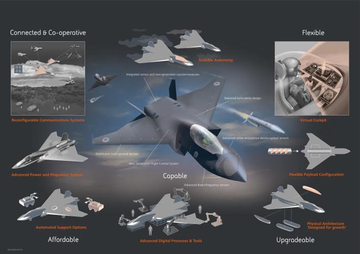 Beginilah kecanggihan baru yang ditampilkan Inggeris dalam membuat pesawat jet tempur baru generasi VI