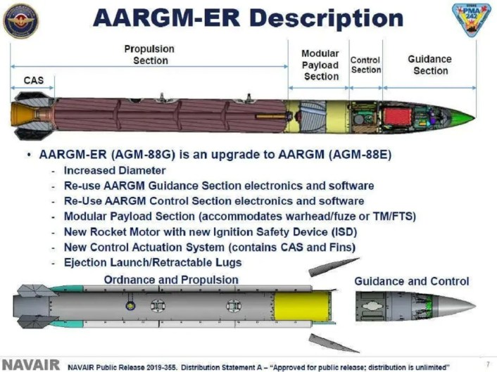 AARGM-ER