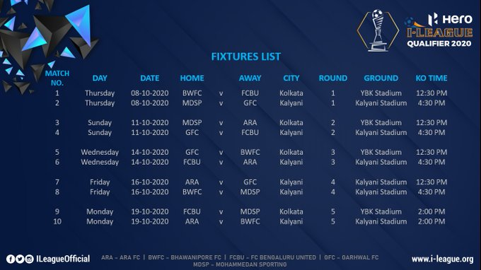 I-League Qualifier 2020 Schedule