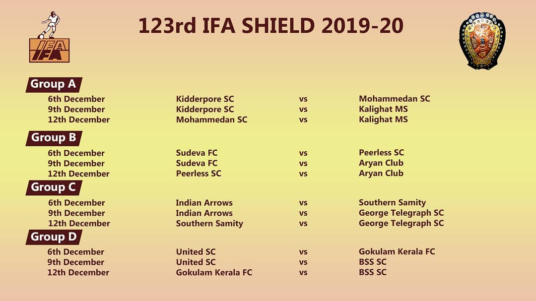 IFA Shield 2020 Fixtures