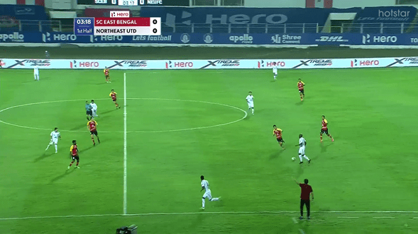 Northeast United FC 2020-21 Playing Style