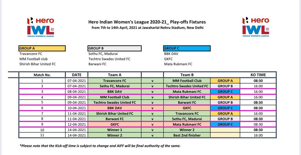 Indian Women's League (IWL) 2020-21 Qualifiers Schedule Fixtures