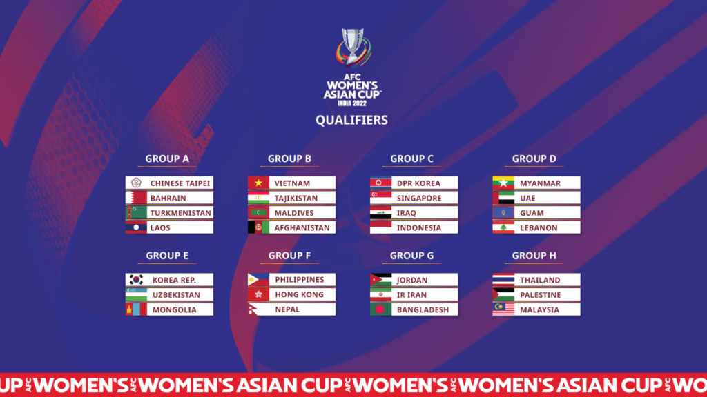 AFC Women's Asian Cup India 2022: Draw for qualifiers announced