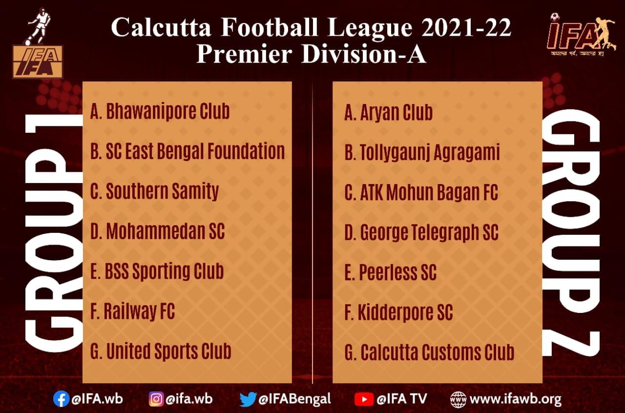 calcutta premier division a 2021-22