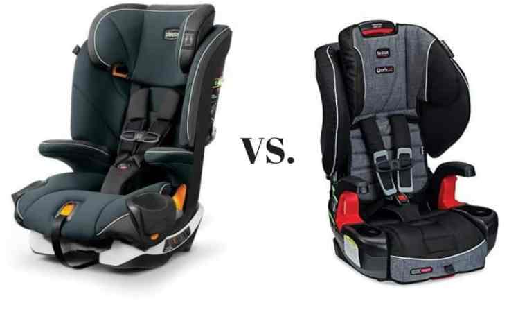chicco vs britax
