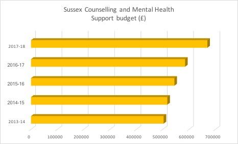 mental-health-budget.jpg