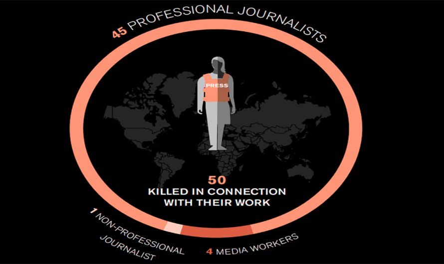 Mexico, the deadliest country for journalists: Eight were murdered in 2020: Reporters Without Borders