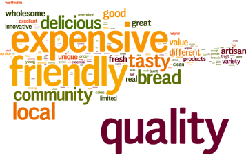 bakery_survey_wordle_nov15
