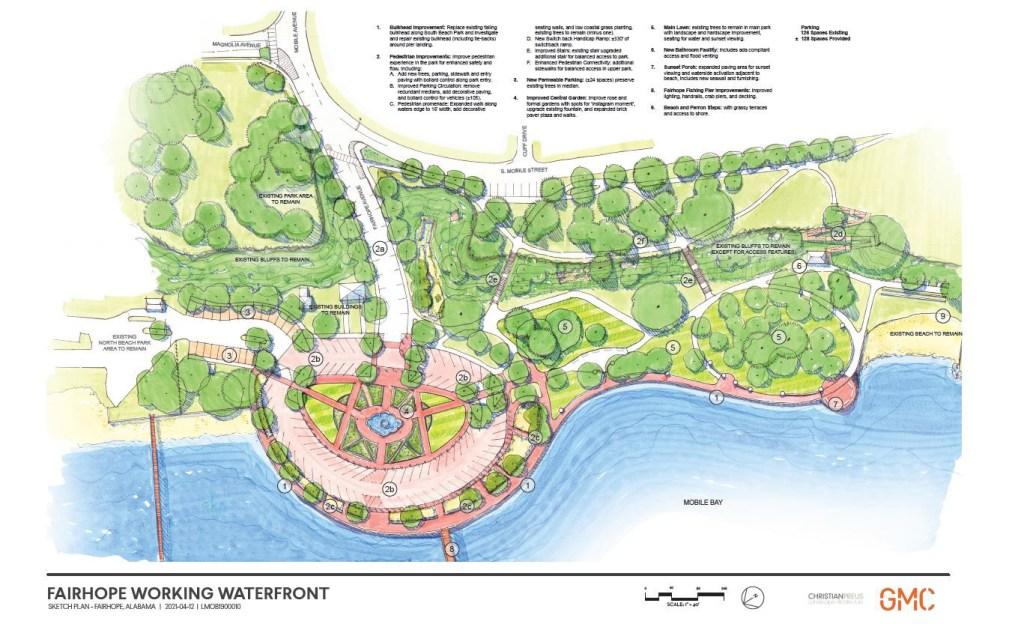 Fairhope Working Waterfronts Plan. Photo Via City Of Fairhope.