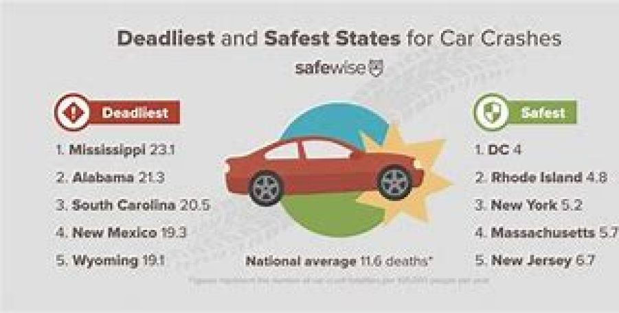 Alabama Is The Second Deadliest State For Car Crashes Nationwide. Photo Courtesy Of Alabama State Troopers