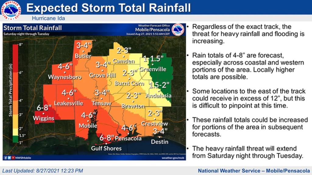 Hurricane Ida Rainfall Projections