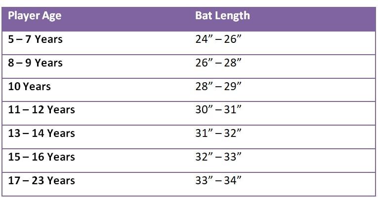 Youth Baseball Size