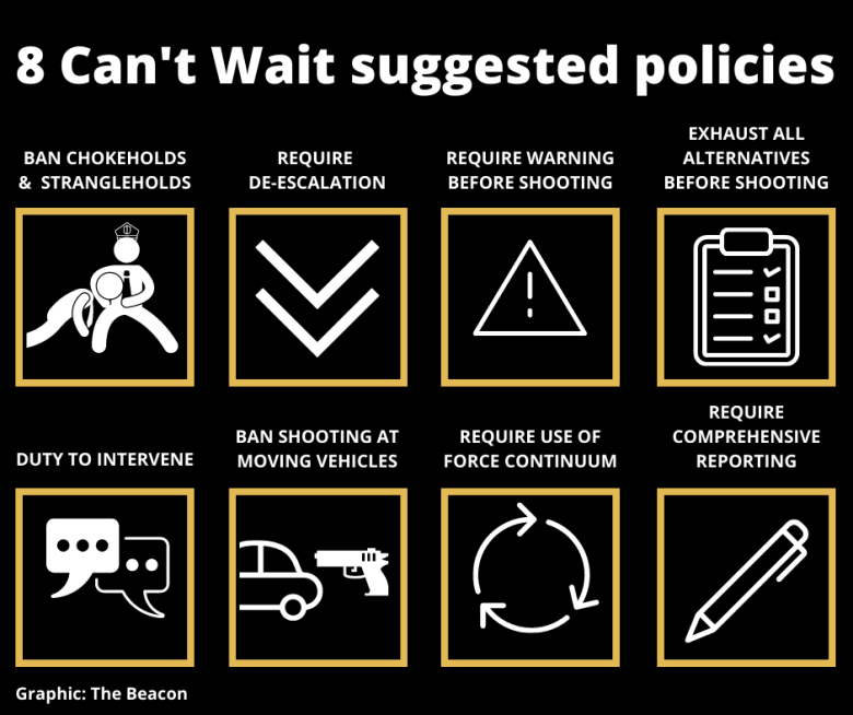 Launched in early June by the nonprofit police reform group Campaign Zero, a data-backed research platform called 8 Can't Wait outlines eight specific use-of-force policies to reduce the number of police killings.
