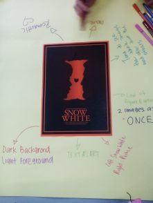 Another mind map of ours. Looks empty I know, but we could have written more if we had more time!