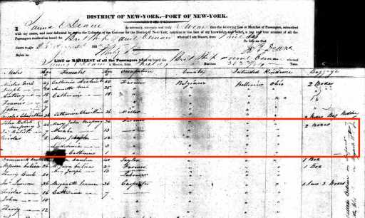 Black and white ship manifest with nine columns: Males; Sex, Females, Sex, Occupation, Country, Residence, Baggage. The lines of the family of John Batiste Massonny are circled in red.