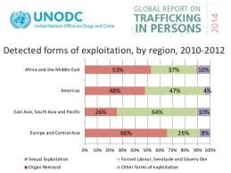 Trafficking2