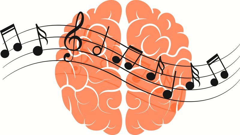 HEALTH BENEFITS OF MUSIC - music for mental health!