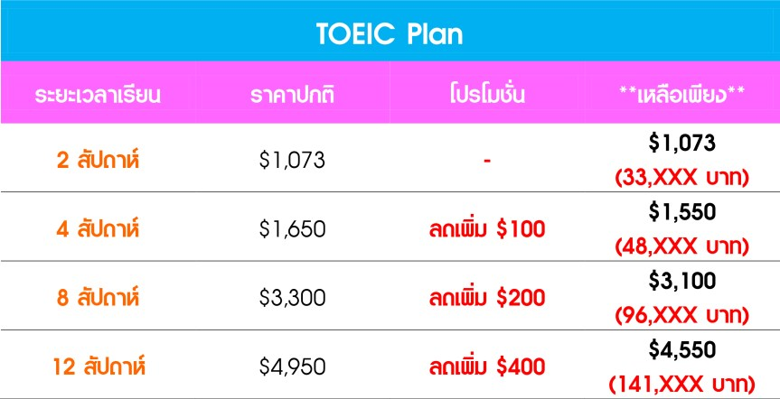 TOEIC Plan.jpg
