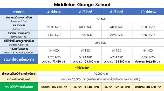 4. Middleton Grange School.jpg