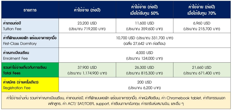 ค่าใช้จ่าย 2-5.jpg