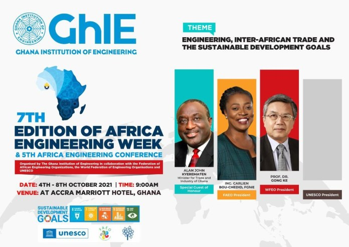 7th African Engineering Week & 5th Confab opens on Mon