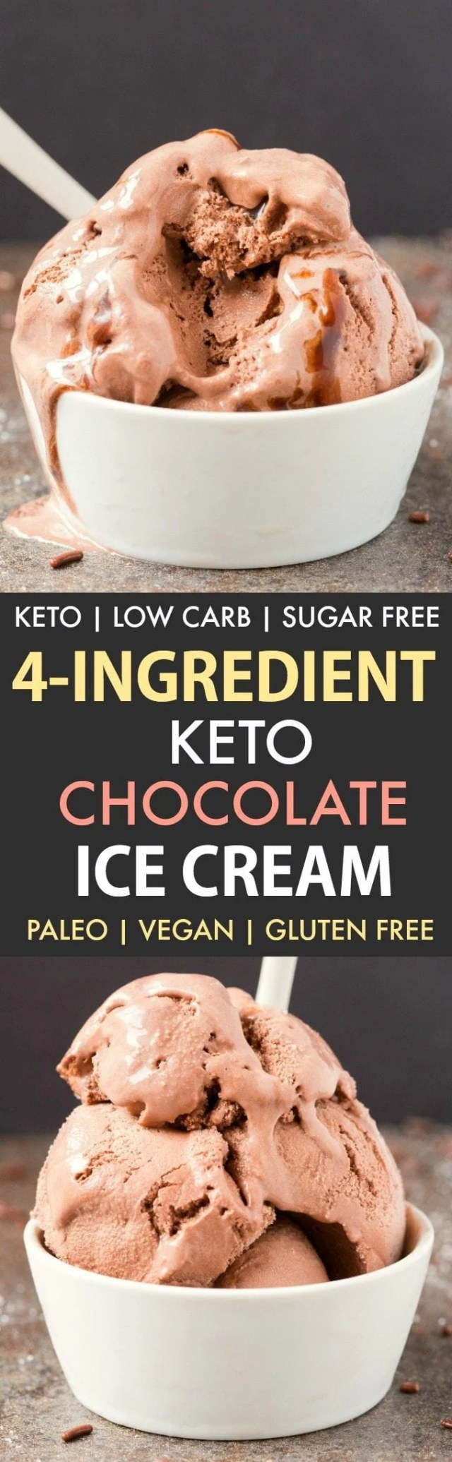 4-Ingredient Keto Chocolate Ice Cream in a collage
