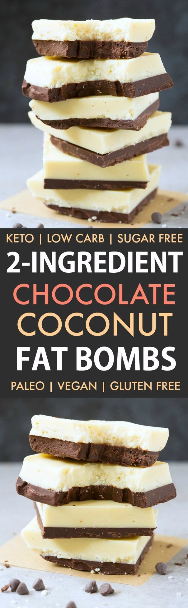 2-Ingredient Low Carb Keto Chocolate Coconut Fat Bombs in a collage