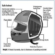 Selecting the Right Motorcycle Helmet