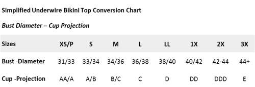 Simplified Underwire Bikini Top Sizing Chart